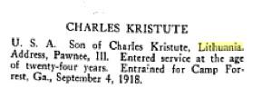 Kristute Charles.SDirectory