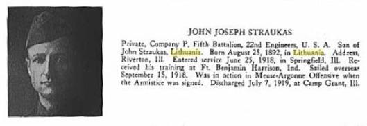 Straukas John Joseph.SDirectory